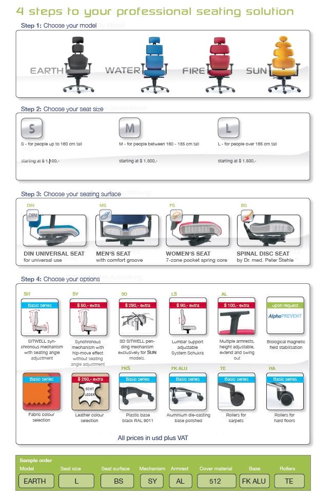Preise & Ausstattung